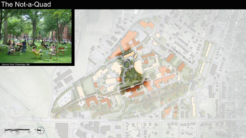 "What becomes the heart of the campus, the center about which students, faculty, staff and patrons interact, will be the ""main quad,"" here called the ""Not-a-Quad"" due to its amorphous shape and undulating topography."