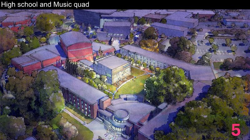 The Master Plan adds an additional residence hall to the Moore and Sanford complex, creating a dynamic student quadrangle. The Music School gains an additional facility which is located within the quadrangle. This building is properly scaled to its site and would be a dramatic centerpiece for the quadrangle.