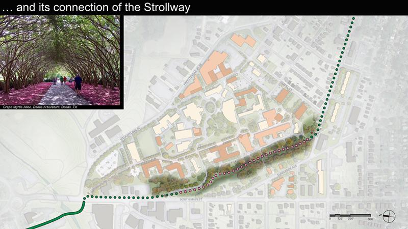 These strollways will link the campus directly to downtown through a series of walkways and parks.