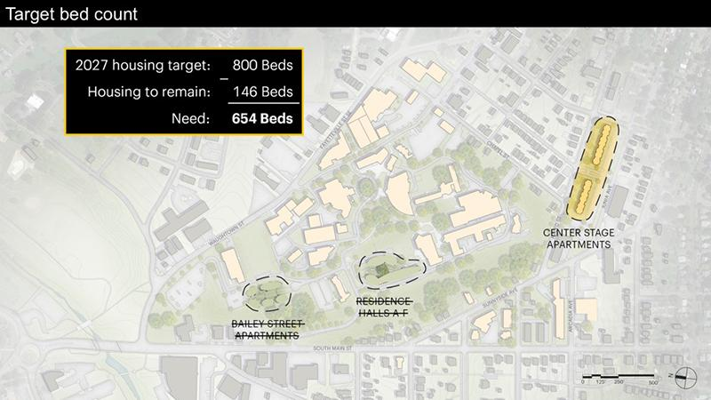 The Master Plan calls for the demolition of Bailey Street Apartments and Lower Housing. Keeping Center Stage, UNCSA's projected need for replacement beds is between 550 and 650.