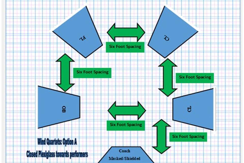 Wind Quartet: Option A with open plexiglass towards performers